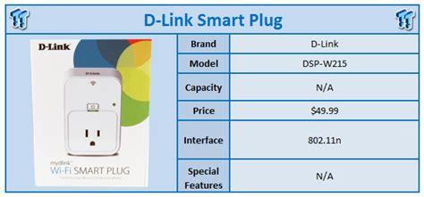 Murah D Link Dsp W215 Wi Fi Smart d link dsp w215 wi fi smart review