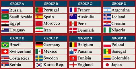fifa world cup 2018 schedule 2018 world cup qualifying groups europe fifa world cup news