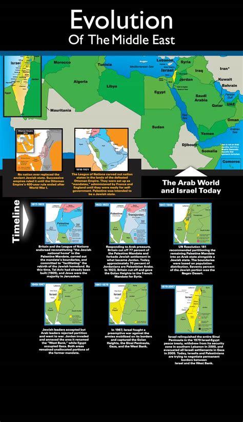 israel palestine   map lies