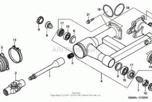 Honda Recon 250 Rear Axle Diagram Transition Process Diagrams Wedocable