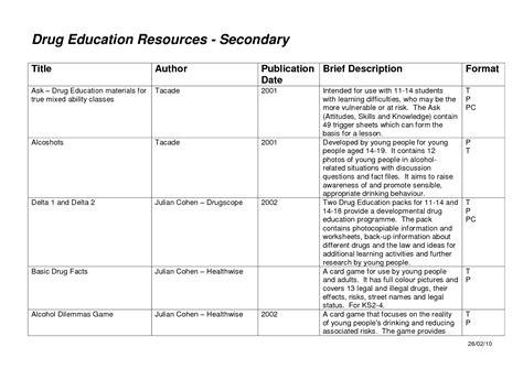 free printable worksheets drug education 16 best images of free printable drug worksheets drug