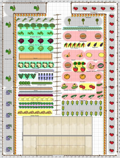 How To Layout A Garden Planning A Vegetable Garden Layout And Spacing In The Backyard House With Various Plants Ideas