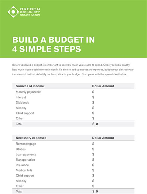 Credit Union Budget Template Build A Budget In 4 Simple Steps Oregon Community Credit Union