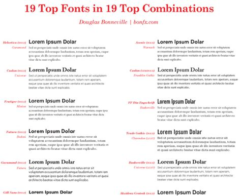 typography combinations design charts for better typography and color noupe