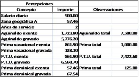 tabla de exentos y gravados 2016 tu blog fiscal lisr ingresos exentos aguinaldo prima