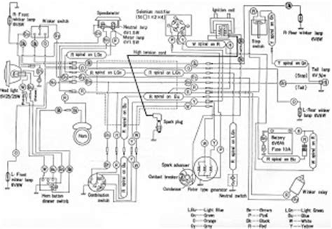 honda rancher wiring schematic get free image about