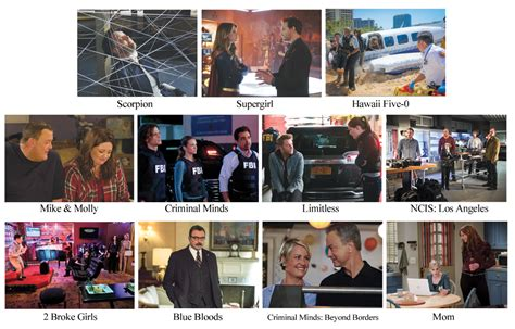 cancelled or renewed cbs tv shows status for 2016 17 cbs previews upcoming tv show finales canceled tv shows