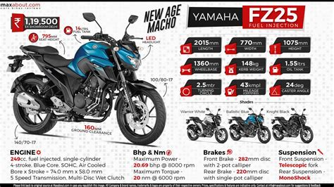 7 Reasons To Bikes And Bikers by 7 Reasons To Buy Yamaha Fz25