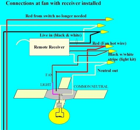 ceiling fan wiring diagram with remote wiring