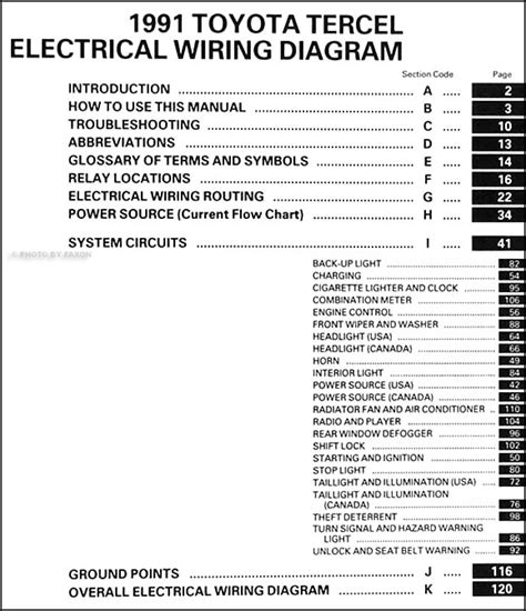 wiring diagram for 1984 toyota tercel wiring diagram manual