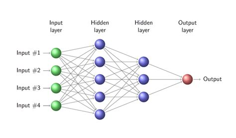 neural net building neural nets in ryu s