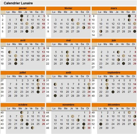 Calendrier Lunaire épilation 2014 301 Moved Permanently