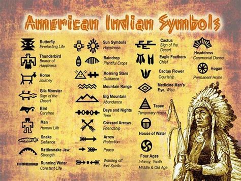 cherokee indian tattoo designs and meanings indian tattoos and their meanings search