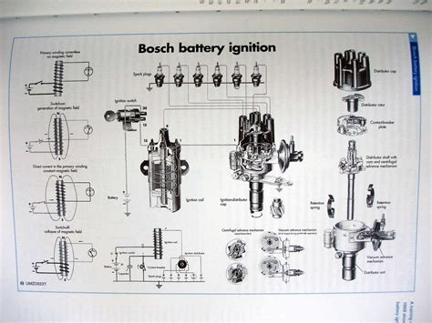 ignition coil wiring diagram get free image about