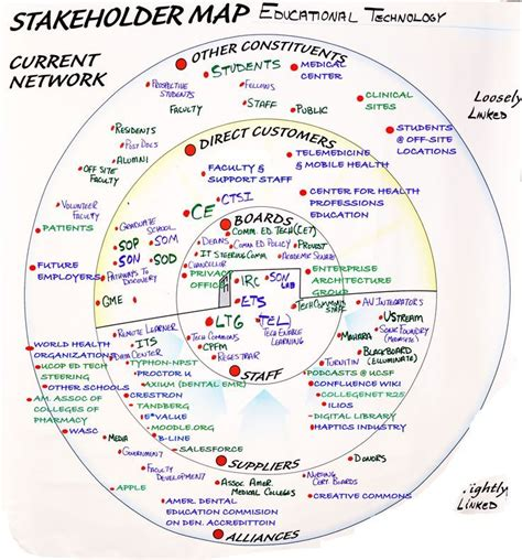 stakeholders map template 25 best ideas about stakeholder analysis on