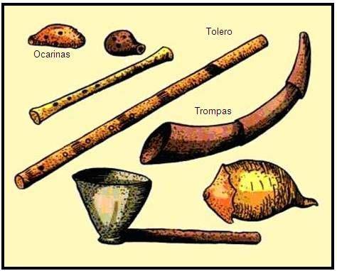 imagenes de instrumentos musicales folkloricos de panama instrumentos musicales etnia nobe bugl 233 panama patria