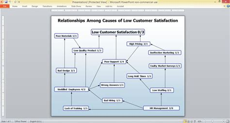 office relationship chart free business relationship diagram for powerpoint