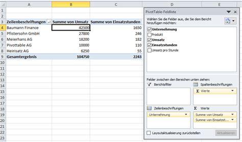 pivot tabellen excel pivot tabellen baumann finance