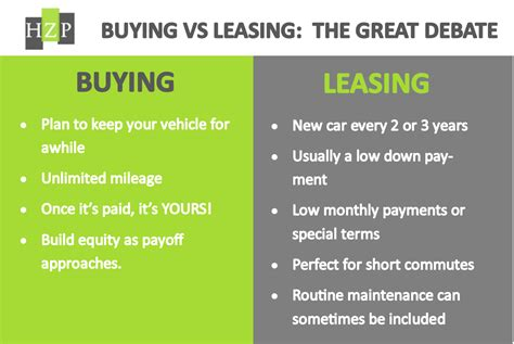 Rent Lease Or Buy Car Buy Or Lease For Tax Purposes What S The Best Way To Own