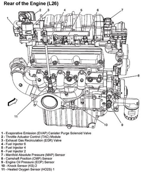 3800 series 2 engine diagram pontiac 3800 series 2 vacuum diagram autos post