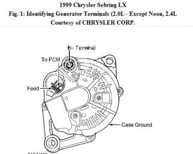 automotive service manuals 1999 chrysler sebring transmission control service manual how to remove a 1999 chrysler sebring engine and transmission chrysler