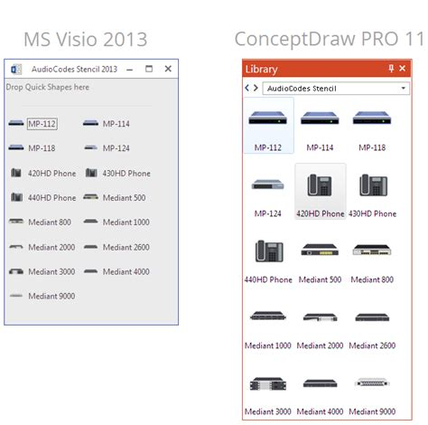 convert image to visio stencil how to convert a visio stencils for use in conceptdraw pro