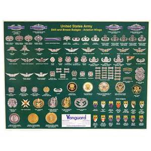 army badges poster vanguard