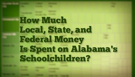 how much is school alabama school connection 187 how much local state and federal money is spent on