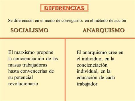 los anarquistas las frases anarquistas cuadros comparativos entre marxismo y anarquismo cuadro comparativo