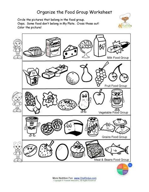 eating pattern quiz free food groups printable nutrition education worksheet