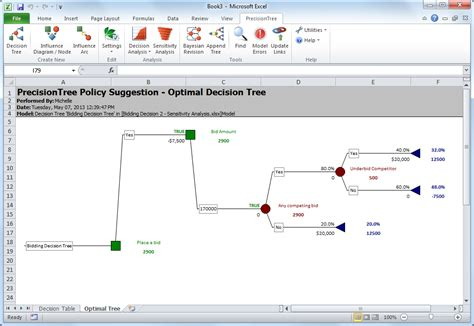 decision tree template visio ms visio decision tree template software free