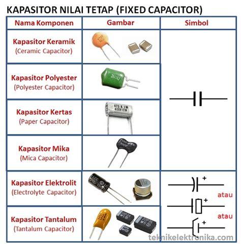 kapasitor tetap simbol dan fungsi kapasitor beserta jenis jenisnya electrical engineering