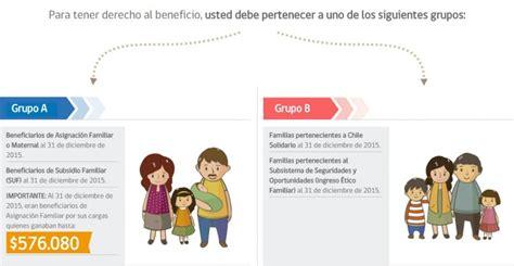 aporte familiar 2016 rut bono marzo 2016 el martes comenz 243 el pago del aporte