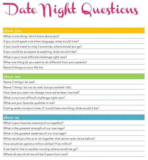 Online dating questions to ask a guy