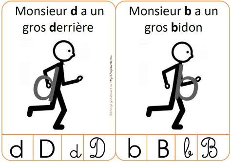 Fiche Cp Confusion P B