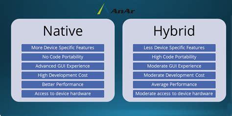 mobile hybrid vs hybrid mobile application development
