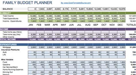The Gradpost At Uc Santa Barbara Tools Online Money Management Resources Ecommerce Budget Template