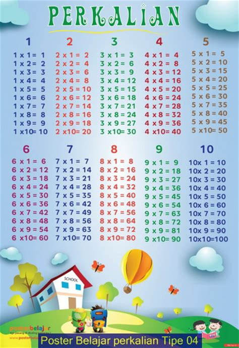 Poster Belajar Perkalian jual poster belajar matematika perkalian tipe 01 tipe