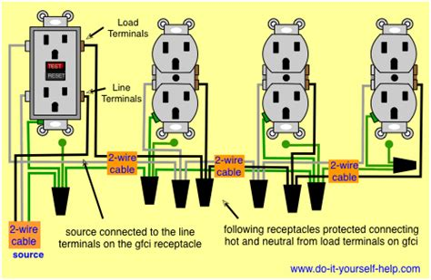 Wiring Diagram Of A Gfci To Protect Multiple Duplex