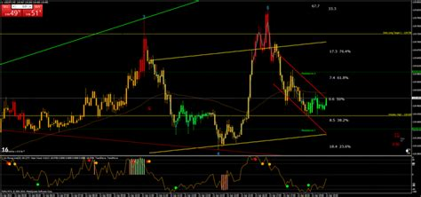 price action momentum wave forex strategies forex resources forex trading  forex