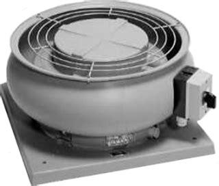 ventilatie badkamer merken dakventilatoren gt ventilatie gt sanispecials nl echt
