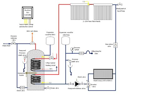 immersion heater circuit diagram wiring diagram for immersion heater agnitum me