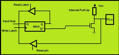 rangkaian pull up resistor pull up resistor in at89s52 28 images microcontroller 8051 circuit configurations