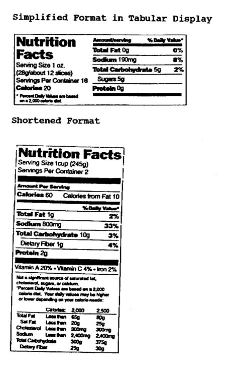 fda nutrition facts label template fda nutrition label generator besto