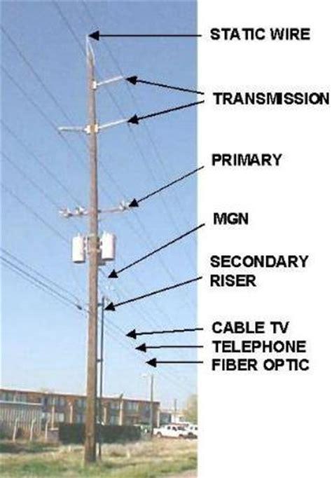 utility pole diagram traffic signal phase diagram traffic get free image