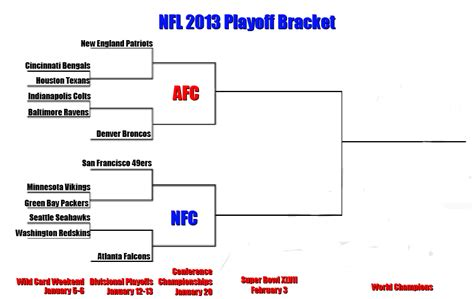 printable nfl postseason schedule 2015 2015 nfl schedule playoff brackets nfl wild card playoff