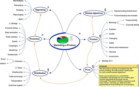 tree mapping software what is mind mapping matchware mindview