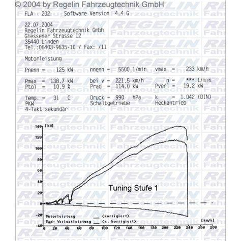 Bmw 1er 184 Ps Technische Daten by Tuning Stufe 1 F 252 R Bmw 323i 170 Gt 189 Ps Regelin