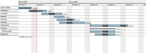 microsoft project diagramme de gantt diagrama de gantt