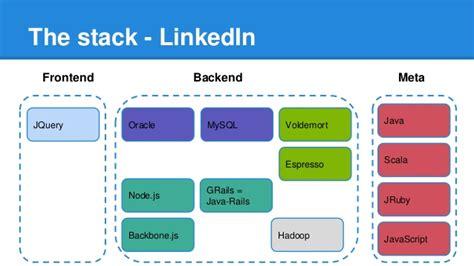 tutorialspoint backbone js backbonejs autos post